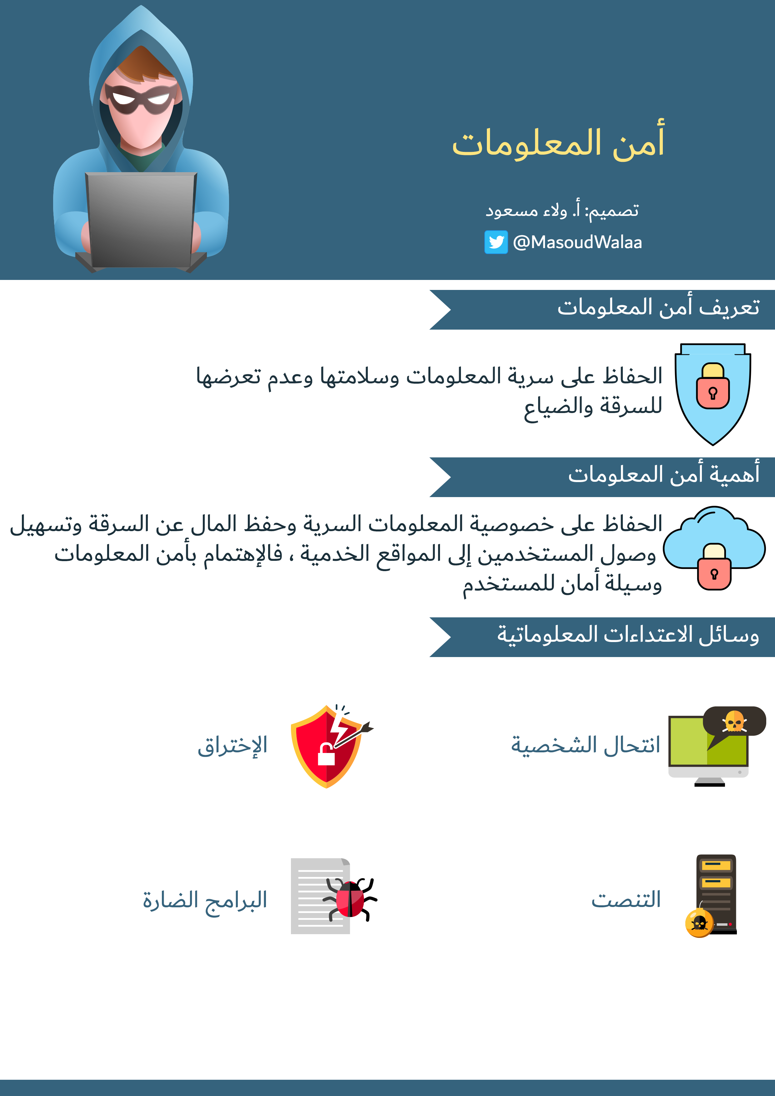 أمن المعلومات Information Security Remix Shms Saudi Oer Network