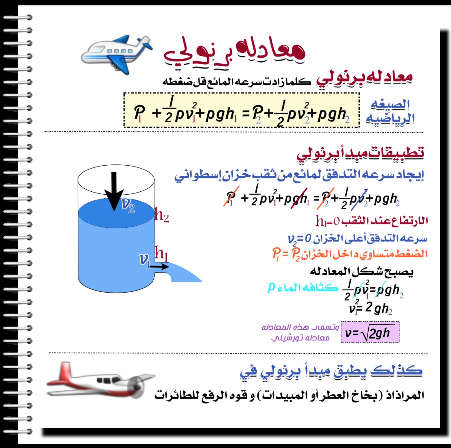 معادلة برنولي ميكانيكا الموائع Shms Saudi Oer Network
