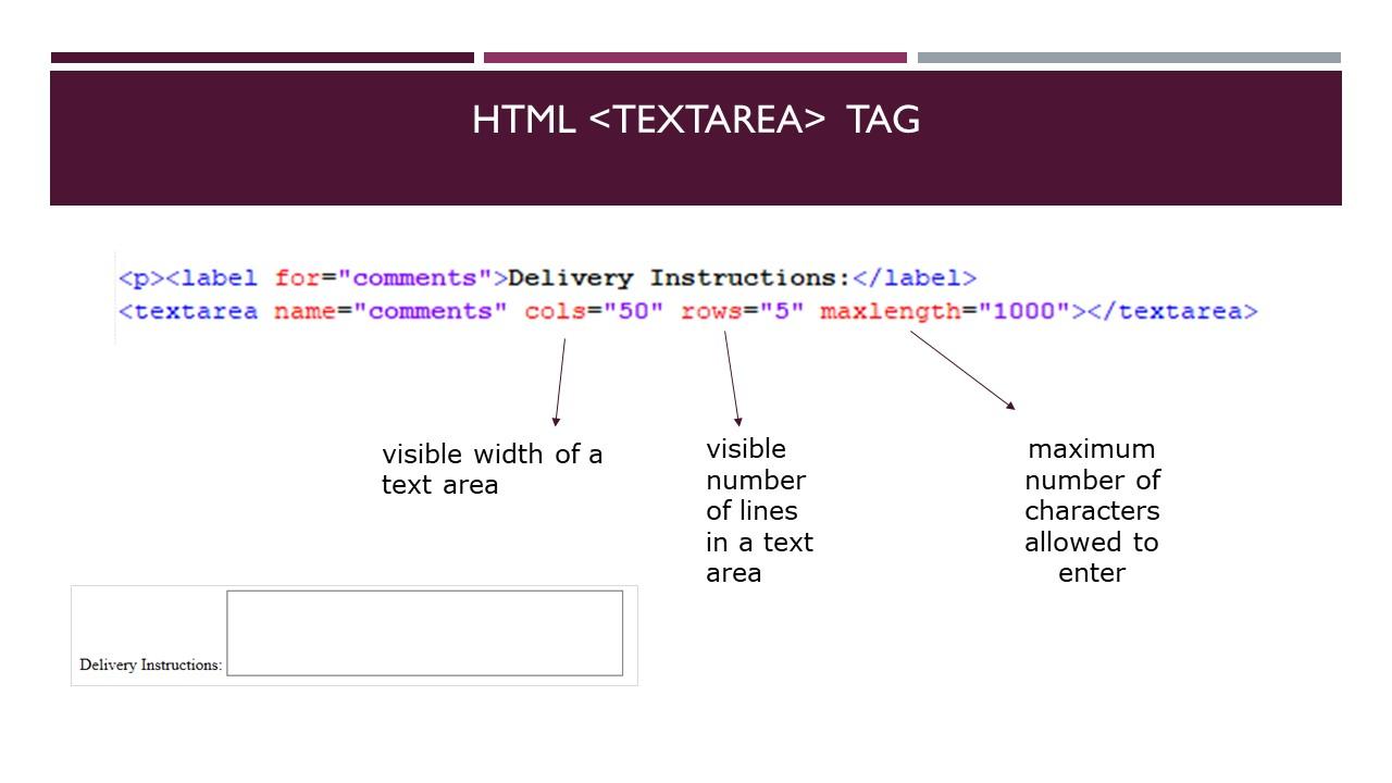 HTML <textarea> Tag | SHMS - Saudi OER Network