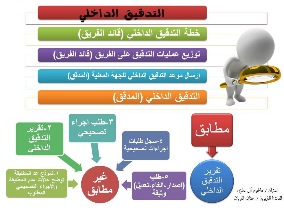 تنفيذ تتغذى على عمق نموذج خطة التدقيق الداخلي Comertinsaat Com