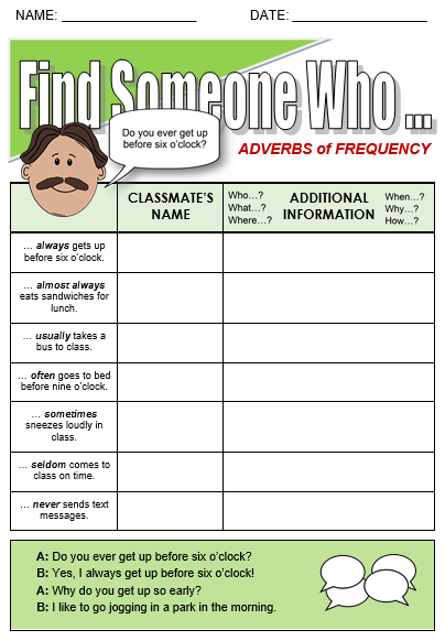 Adverbs of frequency work sheet
