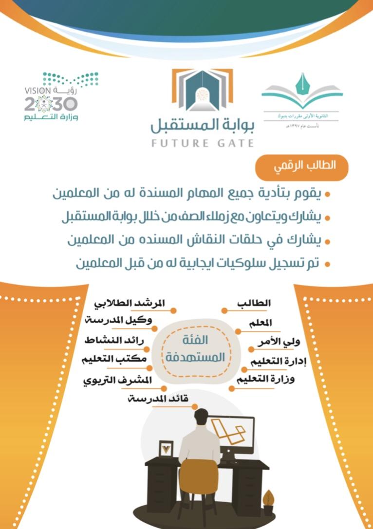 انفوجرافيك ( بوابة المستقبل) | SHMS - Saudi OER Network