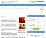 Heat Flow and Diagrams Lab