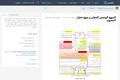 المنهج الوصفي الحقلي و منهج تحليل المحتوى