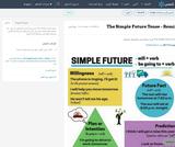 The Simple Future Tense - Remix