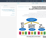Creative Problem Solving and Engineering Design - Example of Evaluation Criteria