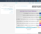 Activity Live Cycle Methods - Android