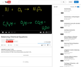 Chemistry: Balancing Chemical Equations