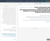 """Impact infographics types """"interactive-static"""" on developing mathematical concepts among female students at second grade intermediate in the Kingdom of Saudi Arabia"""