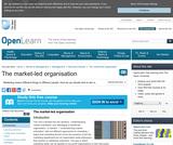 The Market-Led Organization