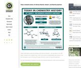 19 مارس في تاريخ الكيمياء