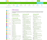 Unlimited online practice for division skills