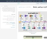 10 أدوات لدمج التعليم - Remix